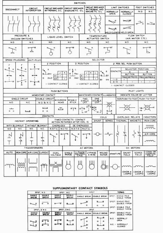 Motor Control Diagram Symbols - Wiring Diagrams