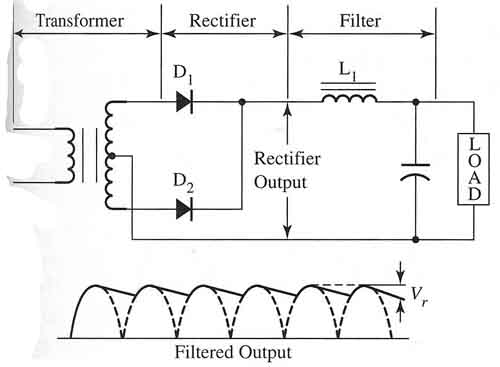 Inductor Filter Circuit car block wiring diagram