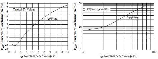 power electronics fundamentals dc to dc power regulators