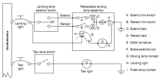 Aircraft Electronics + Electrical Systems Lights