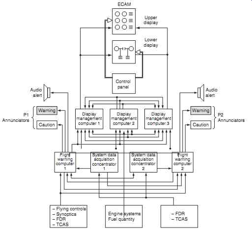 electronics point