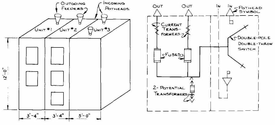 electrical schematic service entrance symbol auto electrical