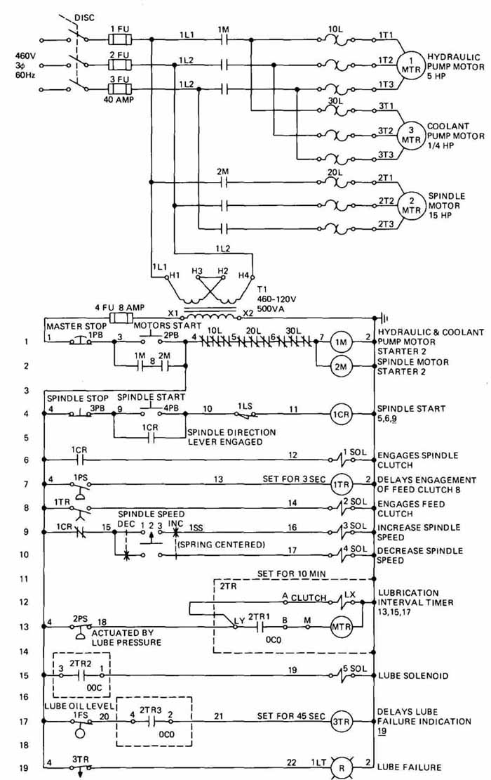 Ansi Single Line Diagram Symbols Wiring Diagram