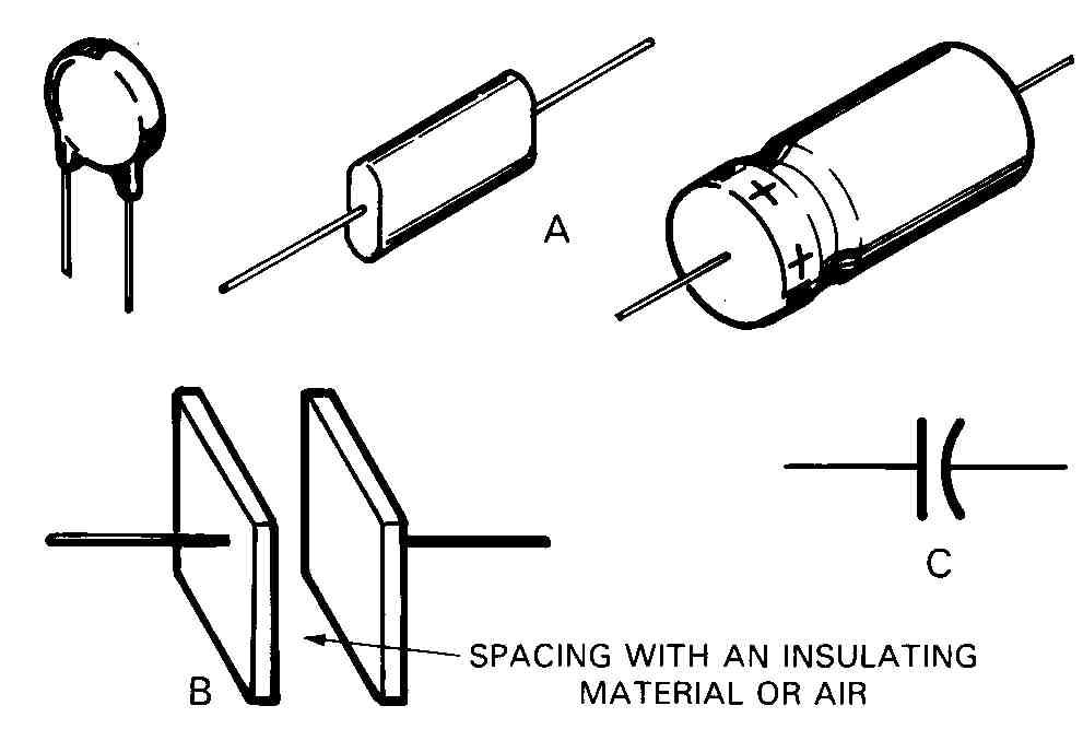 fig 211 basic circuit symbols for capacitors