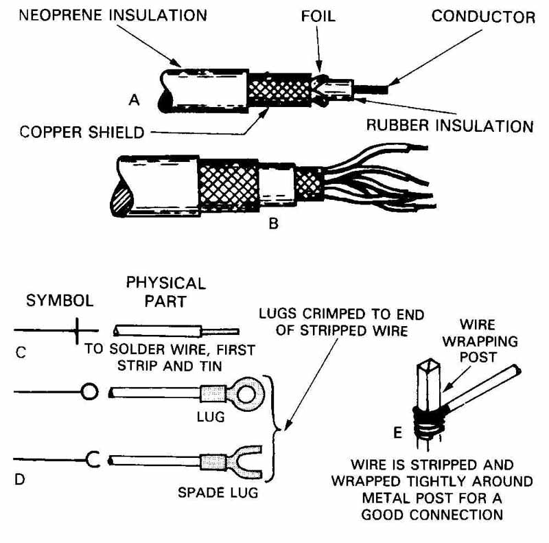 Rg Coaxial Cable Wiring Diagram Schematic Diagram