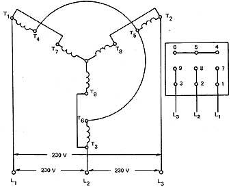 wye delta wiring diagram 12 lead delta motor wiring diagram 12 leadWwwhometipscom Howitworks Electricalwirescablestypeshtml #2