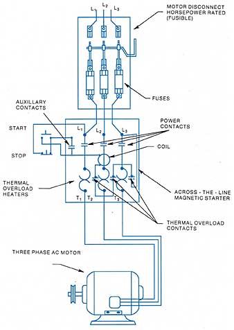 480v 3 Phase Magnetic Starter Wiring Diagram Wiring Diagram Library