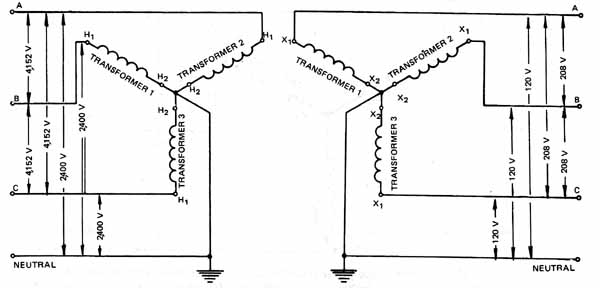 wye transformer wiring diagram
