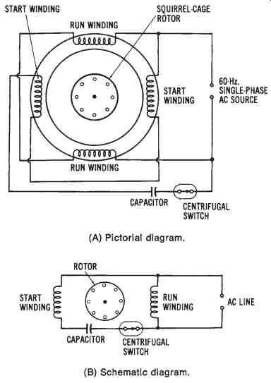 phase generator stator winding diagram on ac motor stator wiring