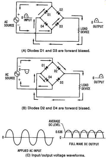 voltage diagram