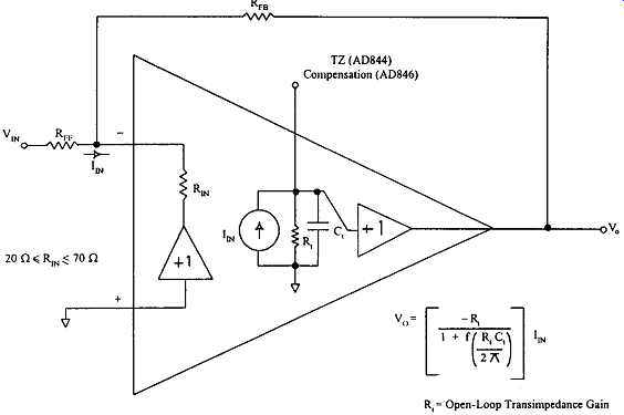 equivalent circuit of an ideal operational amplifier