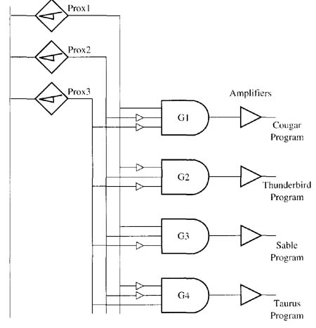 Solid-State Devices Used in Industrial Logic Circuits SOLID-STATE