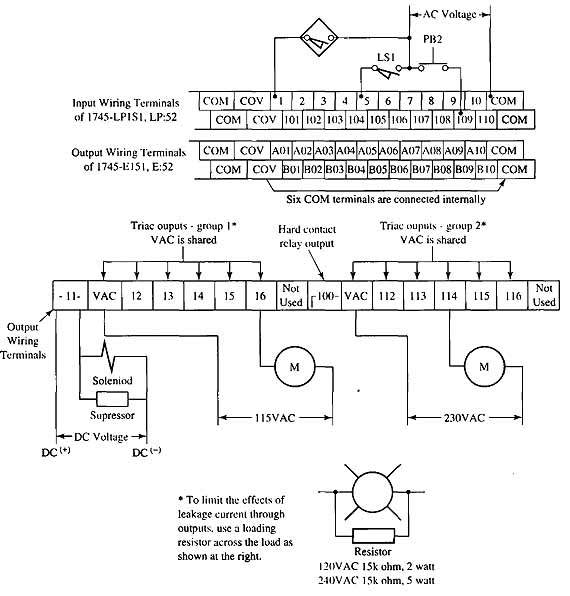Plc Wiring 101 Index listing of wiring diagrams