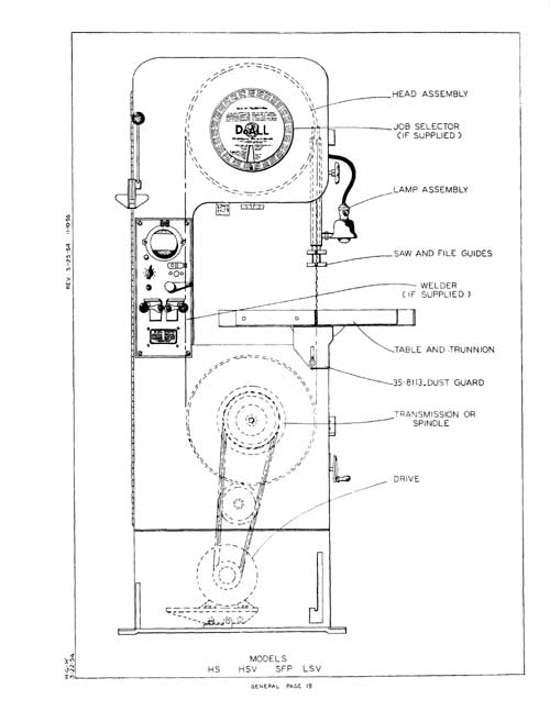 do all bandsaw wiring diagram