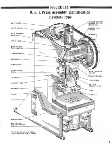 Obi Press Diagram - Auto Electrical Wiring Diagram on