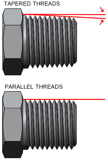 Tapered Pipe Threads and Fittings Making the Connection ISM