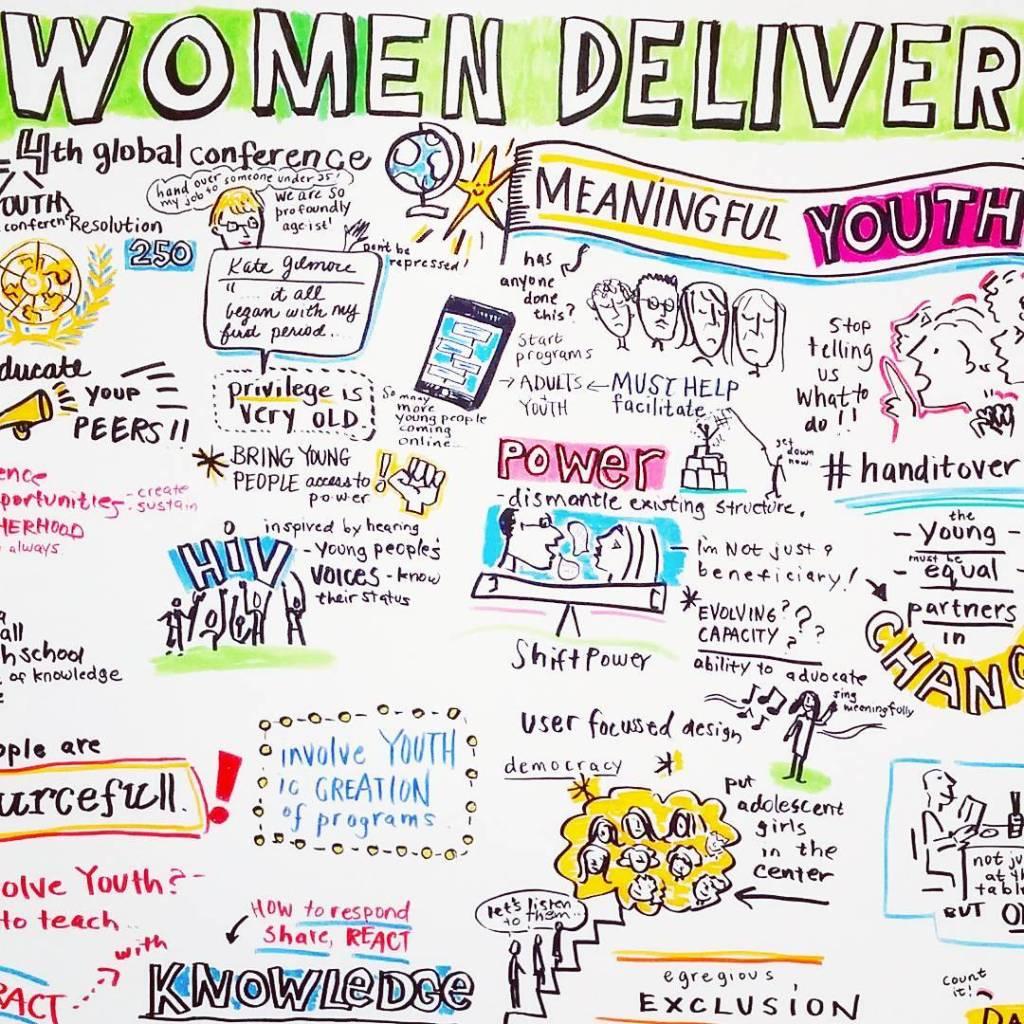 Gestern auf der Women Deliver in Kopenhagen spannende Einblicke zumhellip