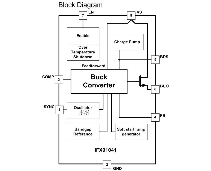 block diagram dso