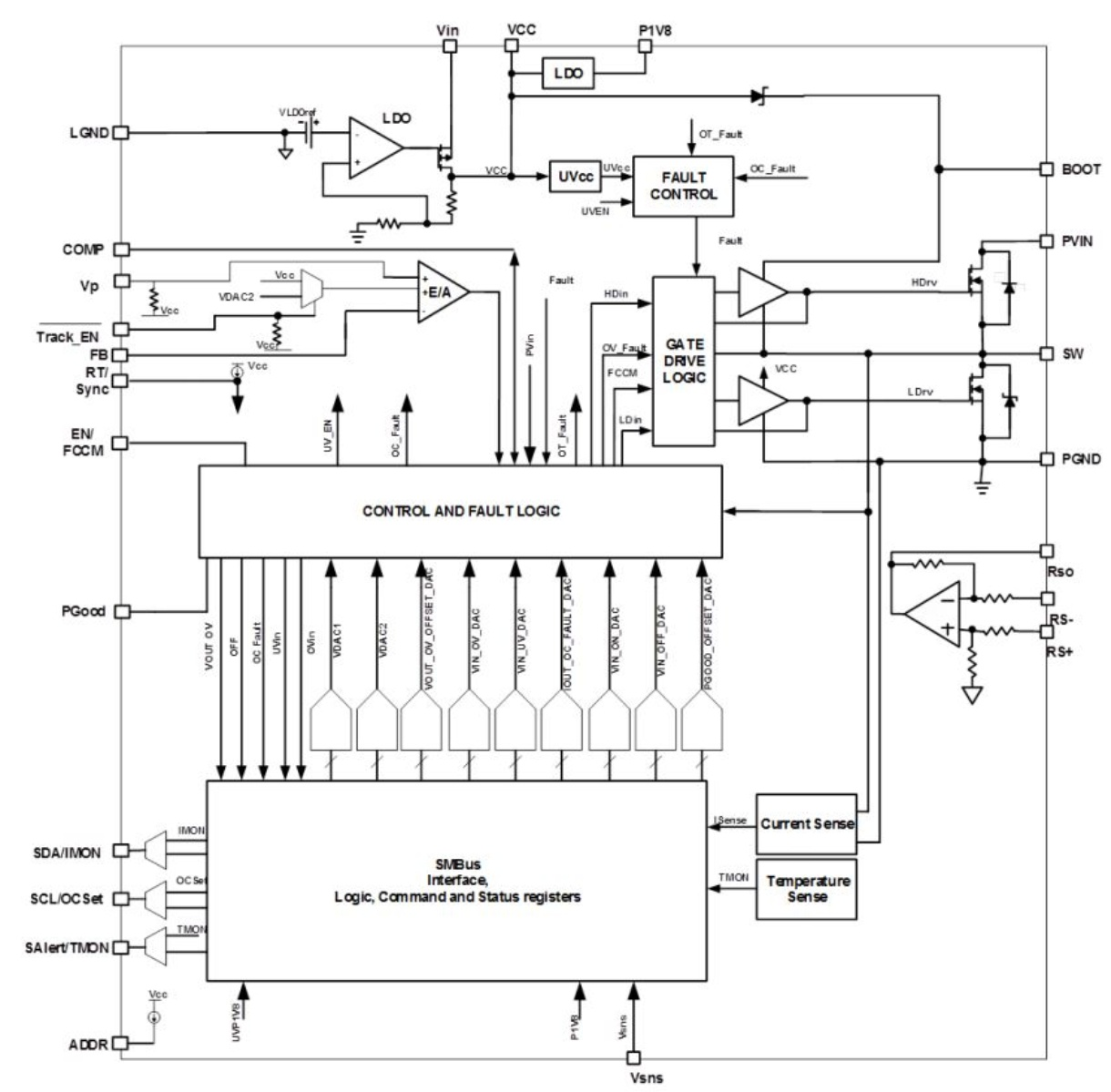 dc dc converter with fault protection