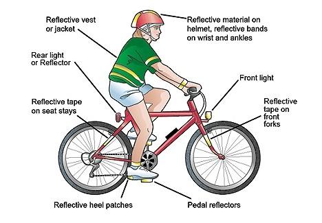 cyclesafety