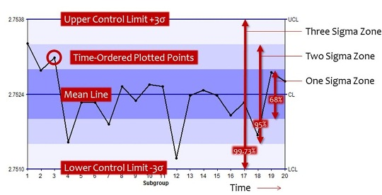 Control Charts Which One Should I Use? InfinityQS