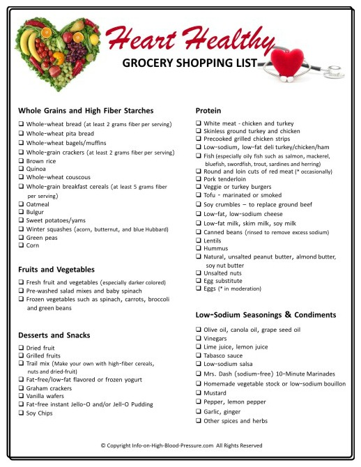 hearthealthygroceryshoppinglistjpg