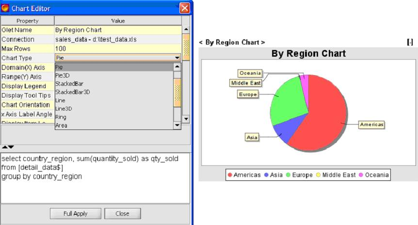 Excel Dashboard \u2013 Create Pie Chart InfoCaptor Dashboard