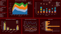 Dashboard Examples - Gallery | Download Dashboard ...