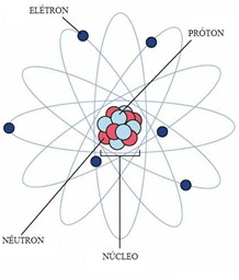 lead bohr diagram with protons and neutrons