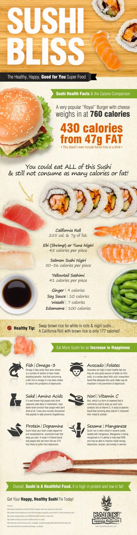 Infographic: The Surprising Health Benefits of Sushi