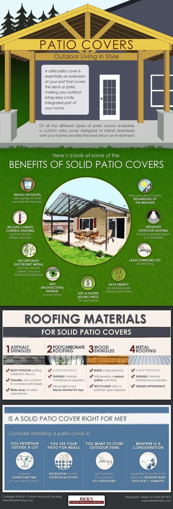 Infographic: Solid Patio Covers - Outdoor Living in Style