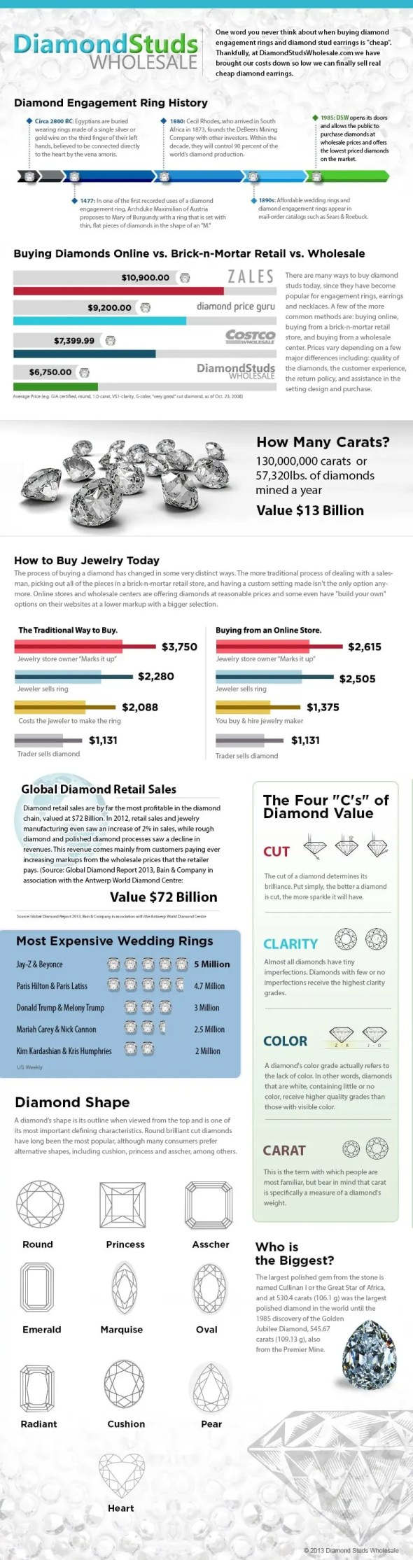 Infographic: Diamond Engagement Rings and Diamond Stud Earrings