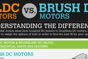 BLDC-Motors-vs-Brush-DC-Motors