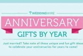 WeddingWire_AnnivGifts_FNL