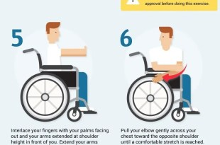 stretching-exercises-for-wheelchair-users-infographic
