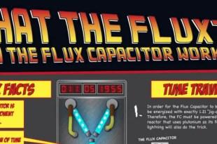 bttf-flux-capacitor