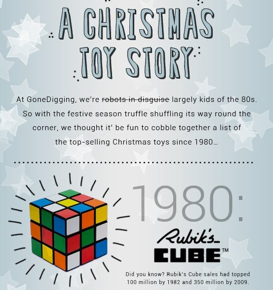 Top 5 Christmas Gifts Infographics - christmas toy sales