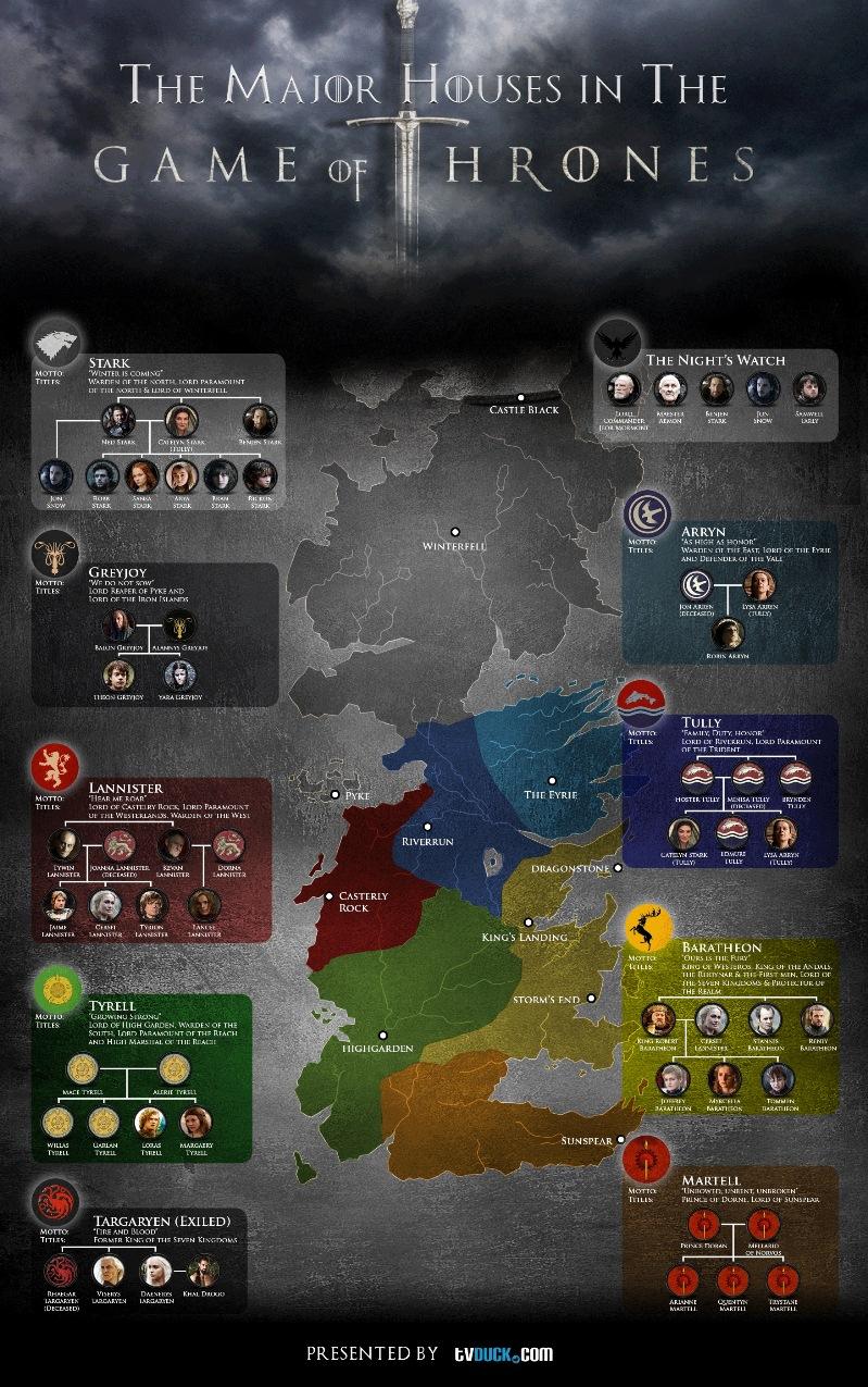 Fullsize Of Game Of Thrones Houses