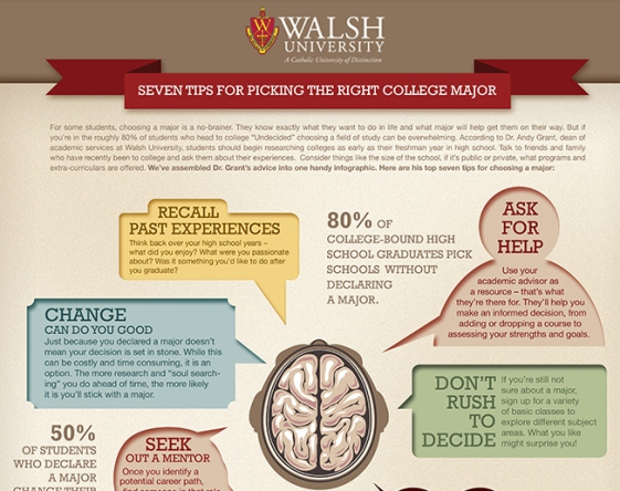 Seven Tips for Picking the Right College Major (Infographic)