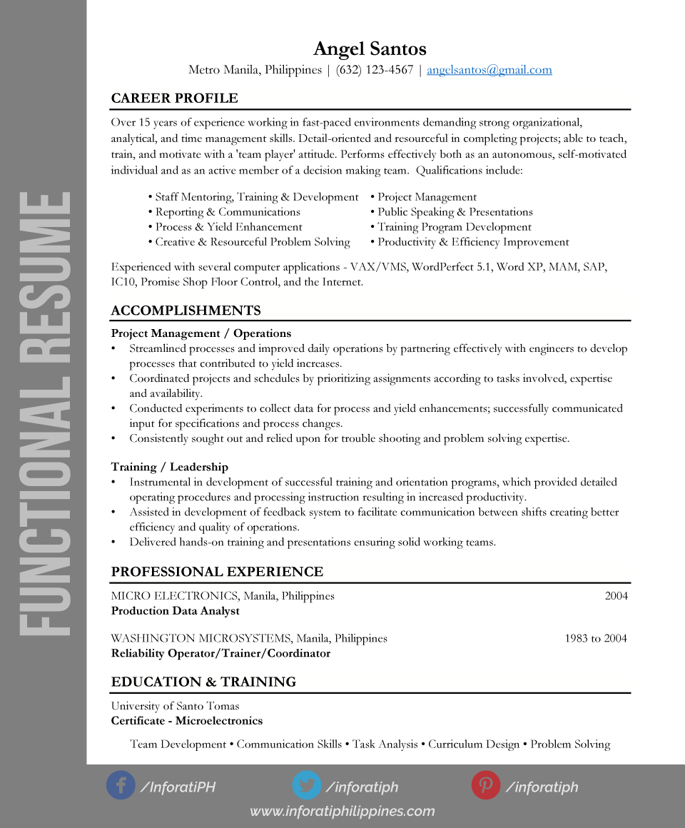 resume types by format  u2022 inforati philippines