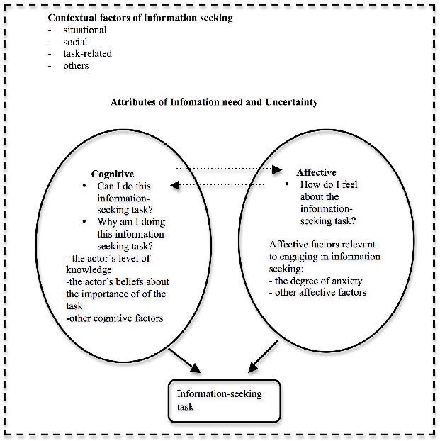 examples of theoretical framework for a dissertation