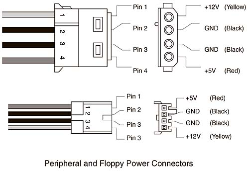 pin 1 ground connects to the 0v power supply pin