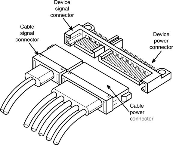 scsi cable wiring diagram