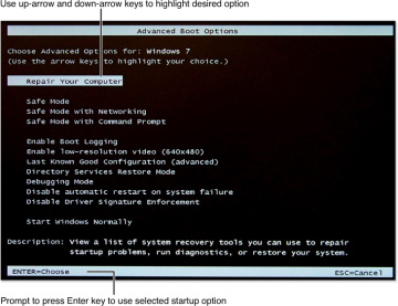 Moe Sat Mawanonymous Knowledges Windows 7 Error