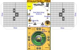 irnss-1g_paper_model_template_isro_web-pdf-box