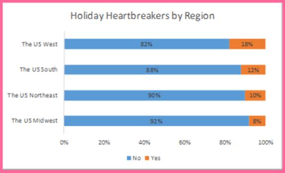 holiday heartbreak 3
