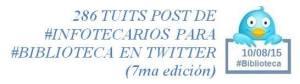 286 tweets