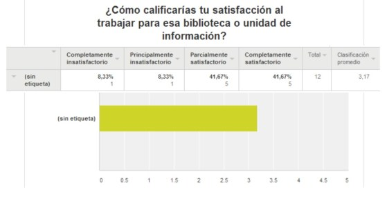 Encuesta12-03