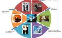etica-del-profesional-de-la-informacin-2-638