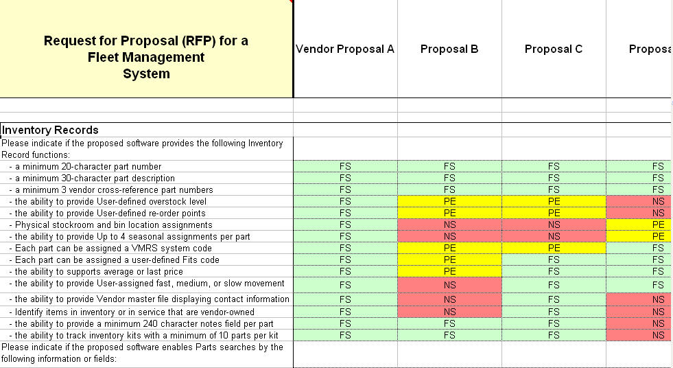 Fleet System Software Evaluation and Selection - RFP